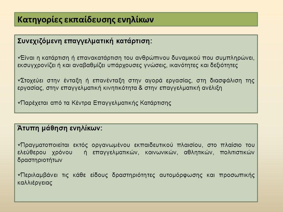 2) Θεωρητικό πλαίσιο μάθησης ενηλίκων