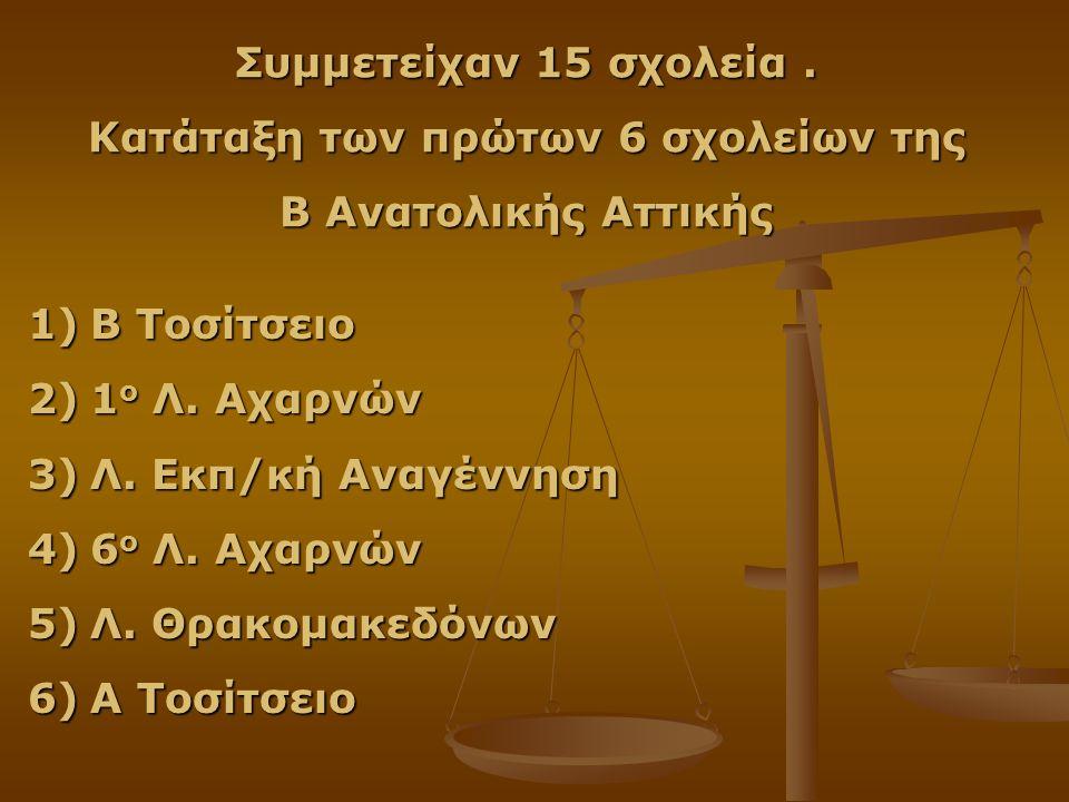 1)Β Τοσίτσειο 2)1 ο Λ. Αχαρνών 3)Λ. Εκπ/κή Αναγέννηση 4)6 ο Λ. Αχαρνών 5)Λ. Θρακομακεδόνων 6)Α Τοσίτσειο Συμμετείχαν 15 σχολεία. Κατάταξη των πρώτων 6