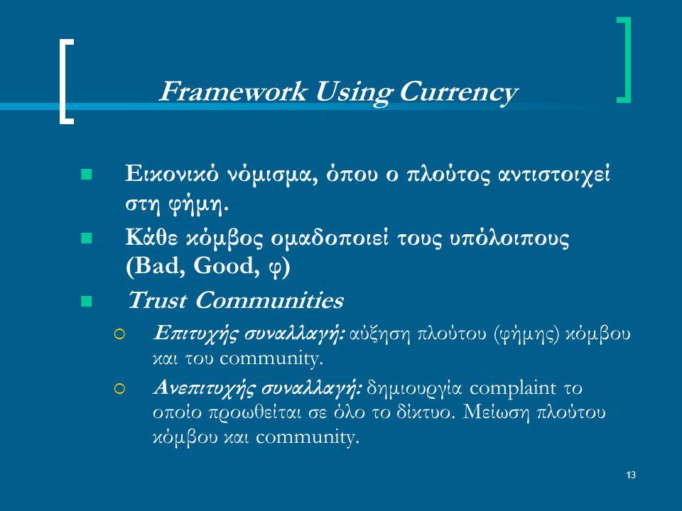 13 Framework Using Currency Εικονικό νόμισμα, όπου ο πλούτος αντιστοιχεί στη φήμη.