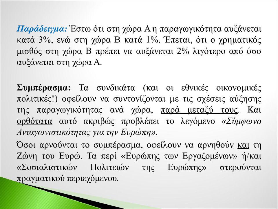 Παράδειγμα: Έστω ότι στη χώρα Α η παραγωγικότητα αυξάνεται κατά 3%, ενώ στη χώρα Β κατά 1%.