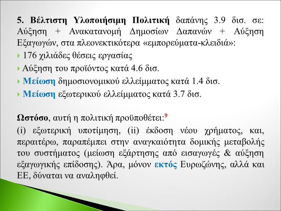 5. Βέλτιστη Υλοποιήσιμη Πολιτική δαπάνης 3.9 δισ.