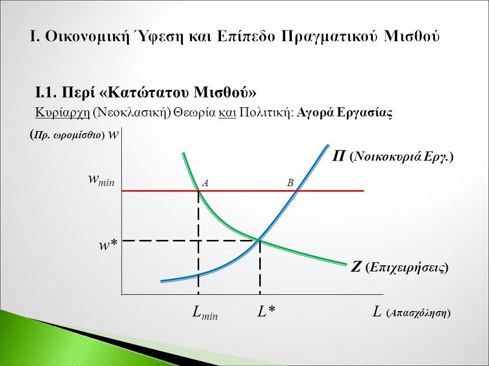 Βάσει μελέτη μας, υπολογισμού των σραφφαϊανών πολλαπλασιαστών συμπαραγωγής της ελληνικής οικονομίας (στοιχεία 2010), εκτιμώνται τα ακόλουθα: 8 1.