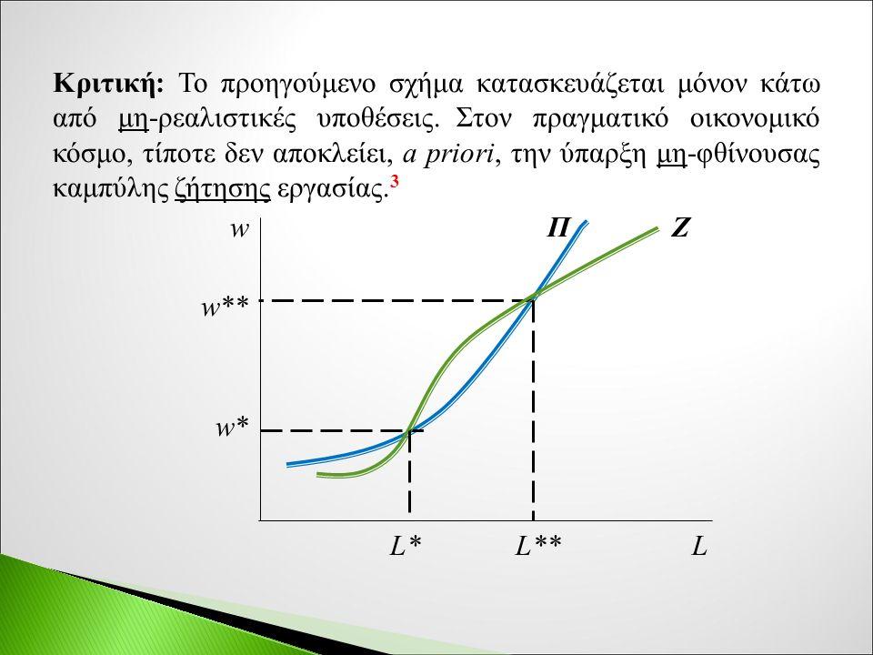 Συμπεράσματα: 1.Είναι δυνατόν να υπάρχουν πολλά σημεία ισορροπίας.
