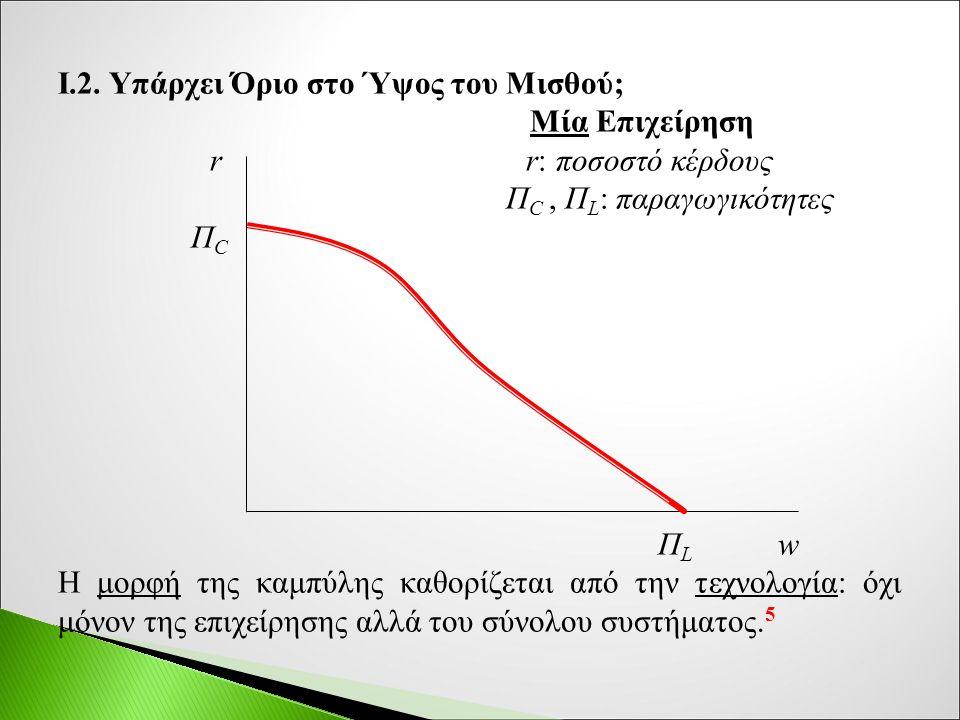 Ι.2. Υπάρχει Όριο στο Ύψος του Μισθού; Μία Επιχείρηση r r: ποσοστό κέρδους Π C, Π L : παραγωγικότητες Π C Π L w Η μορφή της καμπύλης καθορίζεται από τ