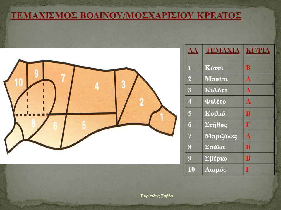 Σερβίρουμε 200 γρ μοσχαρίσιο κρέας με το κόκκαλο και 160 γρ χωρίς κόκκαλο. Το μοσχαρίσιο κρέας ψήνεται 15-20 λεπτά για κάθε ½ κιλό και 15 λεπτά επιπλέ