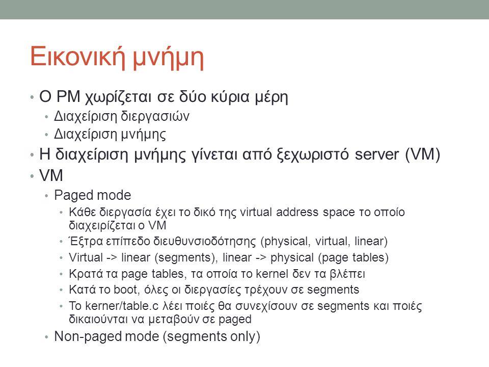 Εικονική μνήμη Ο PM χωρίζεται σε δύο κύρια μέρη Διαχείριση διεργασιών Διαχείριση μνήμης Η διαχείριση μνήμης γίνεται από ξεχωριστό server (VM) VM Paged