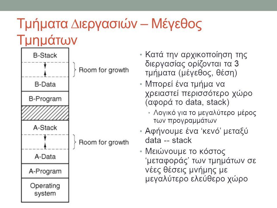 Τμήματα ∆ιεργασιών – Μέγεθος Τμημάτων Κατά την αρχικοποίηση της διεργασίας ορίζονται τα 3 τμήματα (μέγεθος, θέση) Μπορεί ένα τμήμα να χρειαστεί περισσότερο χώρο (αφορά το data, stack) Λογικό για το μεγαλύτερο μέρος των προγραμμάτων Αφήνουμε ένα 'κενό' μεταξύ data -- stack Μειώνουμε το κόστος 'μεταφοράς' των τμημάτων σε νέες θέσεις μνήμης με μεγαλύτερο ελεύθερο χώρο