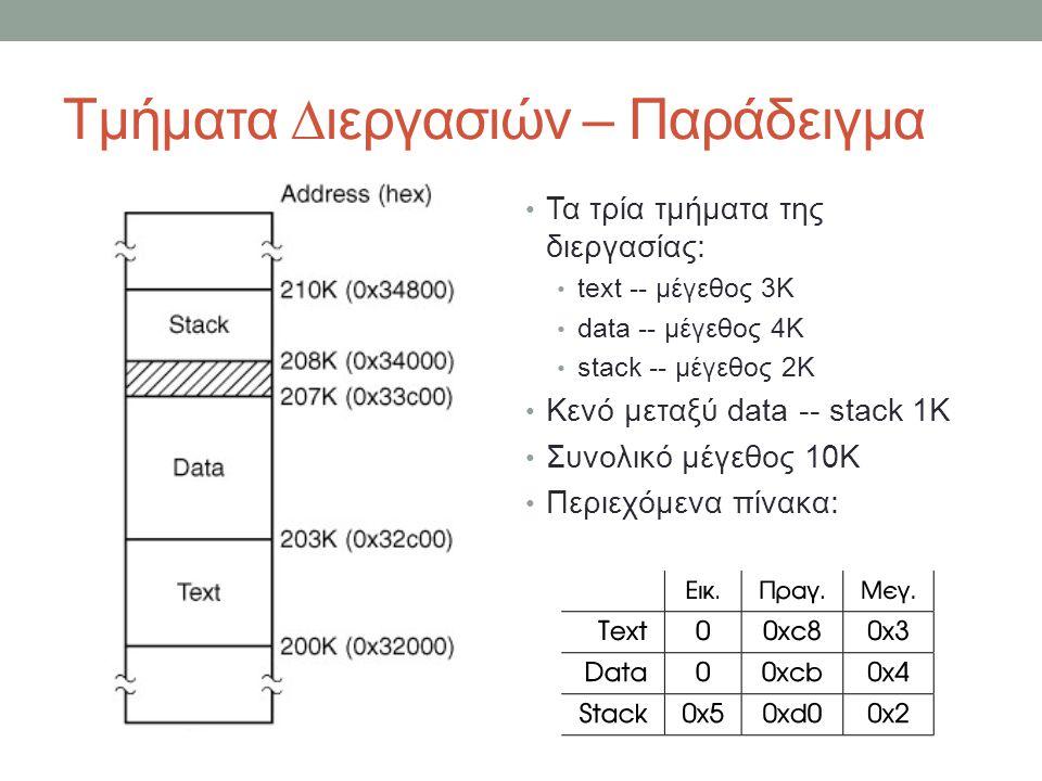 Τμήματα ∆ιεργασιών – Παράδειγμα Τα τρία τμήματα της διεργασίας: text -- μέγεθος 3K data -- μέγεθος 4K stack -- μέγεθος 2K Κενό μεταξύ data -- stack 1K Συνολικό μέγεθος 10K Περιεχόμενα πίνακα: