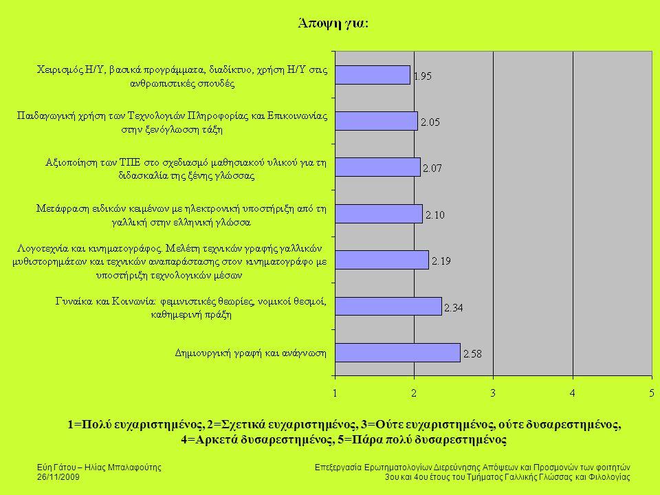 Εύη Γάτου – Ηλίας Μπαλαφούτης 26/11/2009 Επεξεργασία Ερωτηματολογίων Διερεύνησης Απόψεων και Προσμονών των φοιτητών 3ου και 4ου έτους του Τμήματος Γαλλικής Γλώσσας και Φιλολογίας 1=Πολύ ευχαριστημένος, 2=Σχετικά ευχαριστημένος, 3=Ούτε ευχαριστημένος, ούτε δυσαρεστημένος, 4=Αρκετά δυσαρεστημένος, 5=Πάρα πολύ δυσαρεστημένος