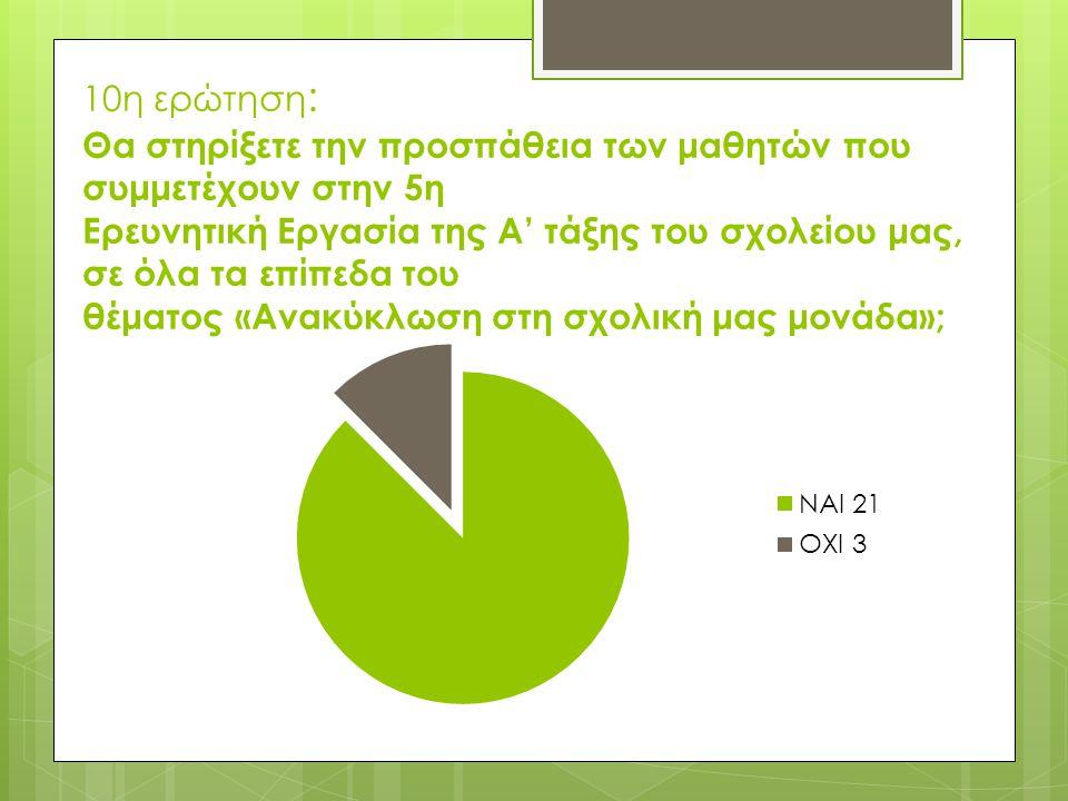 10η ερώτηση : Θα στηρίξετε την προσπάθεια των μαθητών που συμμετέχουν στην 5η Ερευνητική Εργασία της Α' τάξης του σχολείου μας, σε όλα τα επίπεδα του