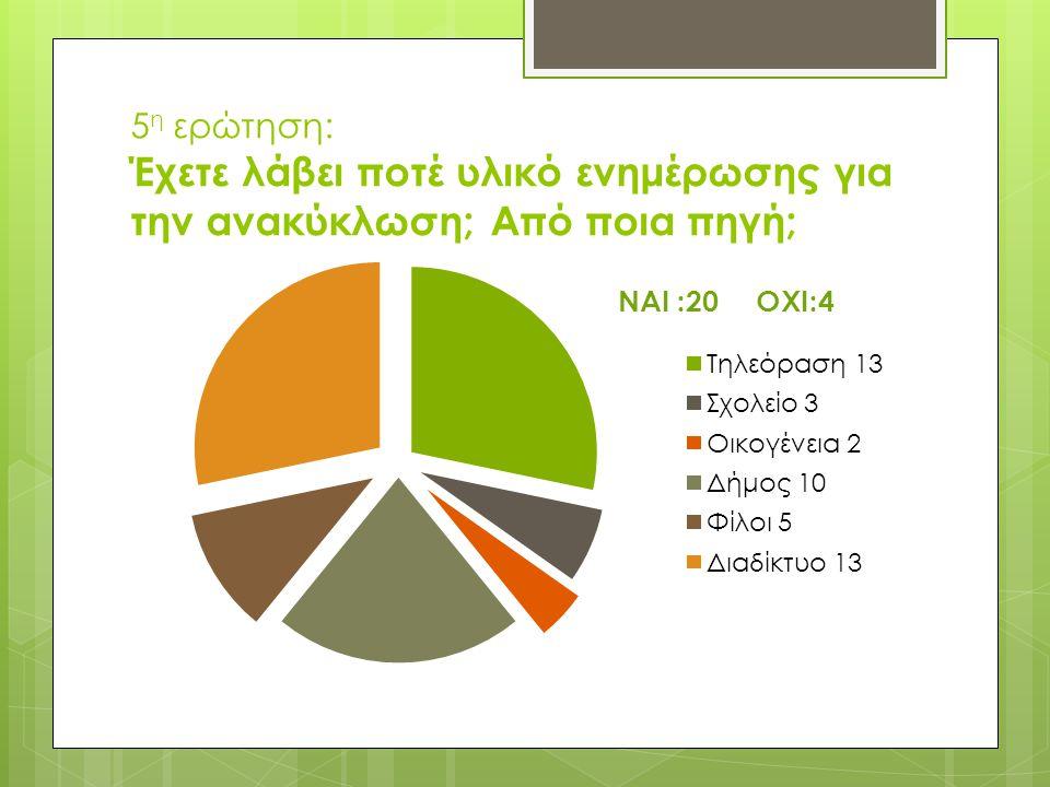6η ερώτηση: Πόσο πιστεύετε συμβάλλει η ανακύκλωση στην μείωση της ρύπανσης του περιβάλλοντος;