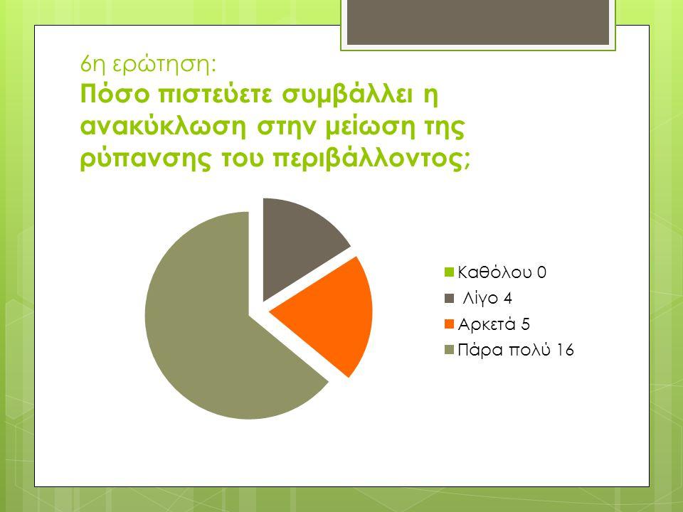 7η ερώτηση: Θα λέγατε ότι το σχολείο μας έχει κάνει αρκετά στην κατεύθυνση της πληροφόρησης για την ανακύκλωση;
