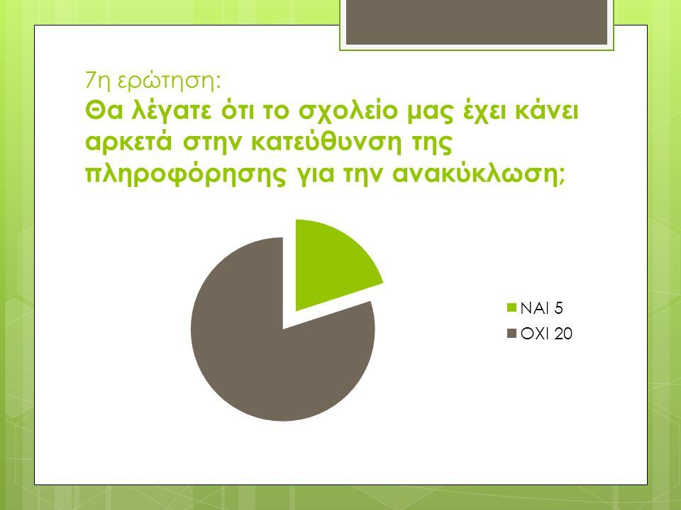 8 η ερώτηση: Στο σχολείο, έχετε σκεφτεί να κάνετε ανακύκλωση; Ποια υλικά;