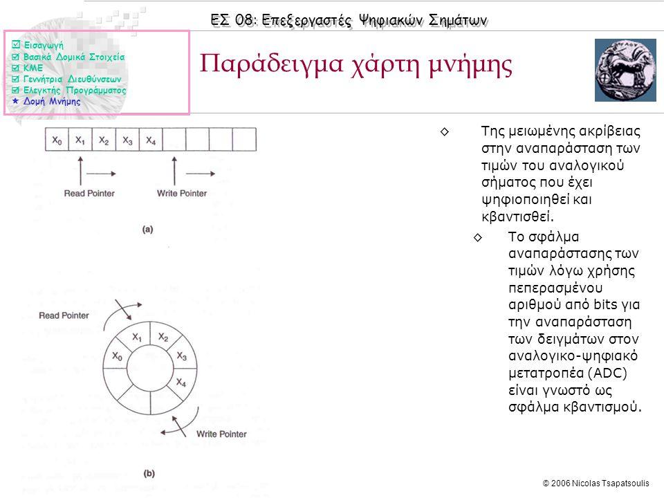 ΕΣ 08: Επεξεργαστές Ψηφιακών Σημάτων © 2006 Nicolas Tsapatsoulis ◊Της μειωμένης ακρίβειας στην αναπαράσταση των τιμών του αναλογικού σήματος που έχει