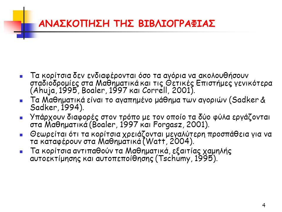 4 ΑΝΑΣΚΟΠΗΣΗ ΤΗΣ ΒΙΒΛΙΟΓΡΑΦΙΑΣ Τα κορίτσια δεν ενδιαφέρονται όσο τα αγόρια να ακολουθήσουν σταδιοδρομίες στα Μαθηματικά και τις Θετικές Επιστήμες γενικότερα (Ahuja, 1995, Boaler, 1997 και Correll, 2001).