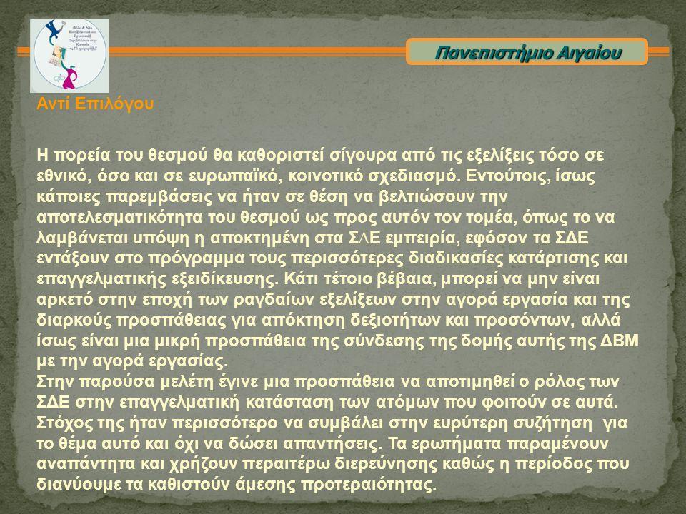 Πανεπιστήμιο Αιγαίου Αντί Επιλόγου Η πορεία του θεσμού θα καθοριστεί σίγουρα από τις εξελίξεις τόσο σε εθνικό, όσο και σε ευρωπαϊκό, κοινοτικό σχεδιασμό.