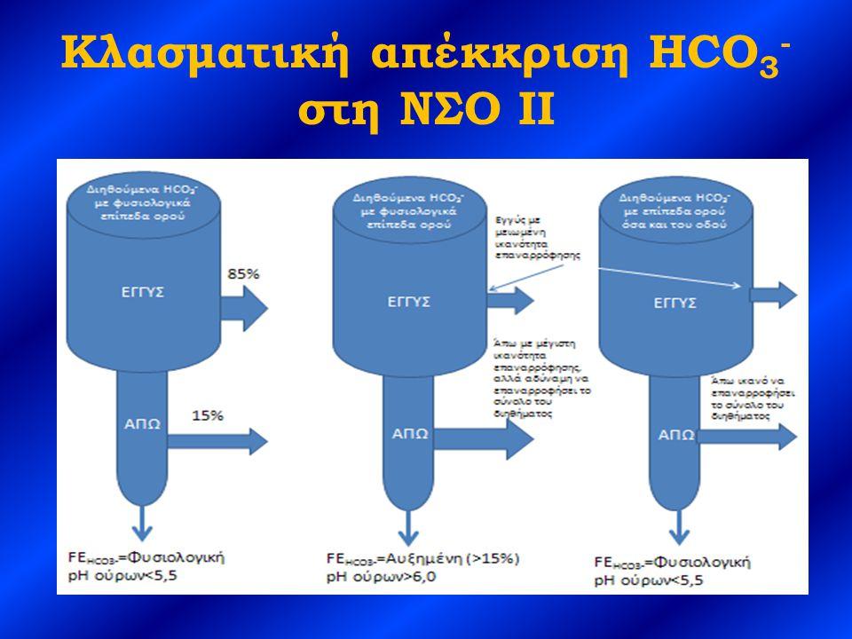 Κλασματική απέκκριση HCO 3 - στη ΝΣΟ II