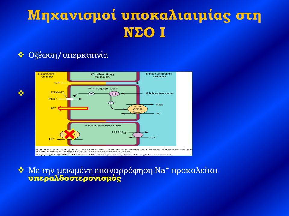 Μηχανισμοί υποκαλιαιμίας στη ΝΣΟ I  Οξέωση/υπερκαπνία   Με την μειωμένη επαναρρόφηση Na + προκαλείται υπεραλδοστερονισμός