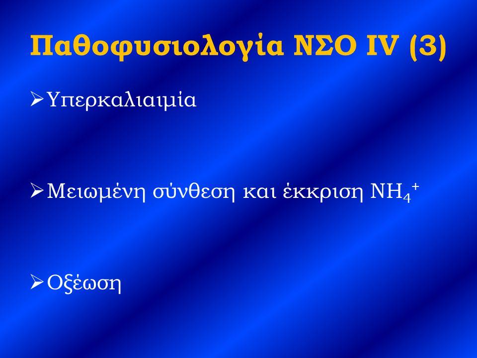 Παθοφυσιολογία ΝΣΟ IV (3)  Υπερκαλιαιμία  Μειωμένη σύνθεση και έκκριση NH 4 +  Οξέωση