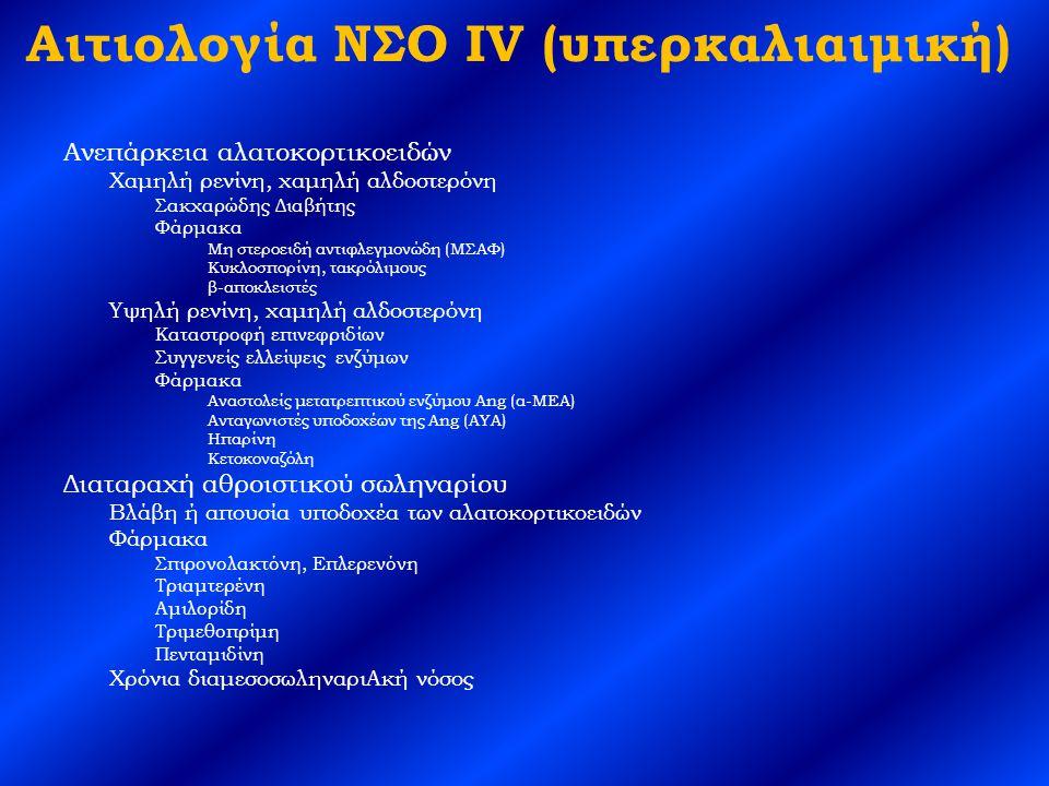Αιτιολογία ΝΣΟ IV (υπερκαλιαιμική) Ανεπάρκεια αλατοκορτικοειδών Χαμηλή ρενίνη, χαμηλή αλδοστερόνη Σακχαρώδης Διαβήτης Φάρμακα Μη στεροειδή αντιφλεγμονώδη (ΜΣΑΦ) Κυκλοσπορίνη, τακρόλιμους β-αποκλειστές Υψηλή ρενίνη, χαμηλή αλδοστερόνη Καταστροφή επινεφριδίων Συγγενείς ελλείψεις ενζύμων Φάρμακα Αναστολείς μετατρεπτικού ενζύμου Ang (α-ΜΕΑ) Ανταγωνιστές υποδοχέων της Ang (ΑΥΑ) Ηπαρίνη Κετοκοναζόλη Διαταραχή αθροιστικού σωληναρίου Βλάβη ή απουσία υποδοχέα των αλατοκορτικοειδών Φάρμακα Σπιρονολακτόνη, Επλερενόνη Τριαμτερένη Αμιλορίδη Τριμεθοπρίμη Πενταμιδίνη Χρόνια διαμεσοσωληναριΑκή νόσος