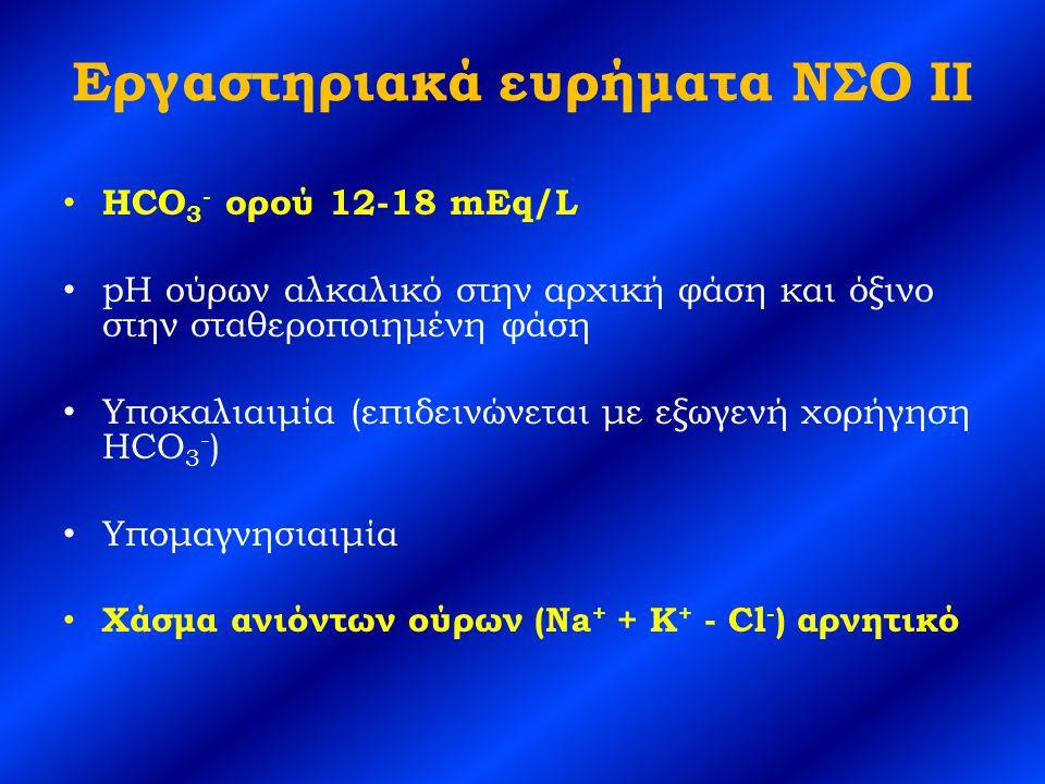 Εργαστηριακά ευρήματα ΝΣΟ II HCO 3 - ορού 12-18 mEq/L pH ούρων αλκαλικό στην αρχική φάση και όξινο στην σταθεροποιημένη φάση Υποκαλιαιμία (επιδεινώνεται με εξωγενή χορήγηση HCO 3 - ) Υπομαγνησιαιμία Χάσμα ανιόντων ούρων (Na + + K + - Cl - ) αρνητικό