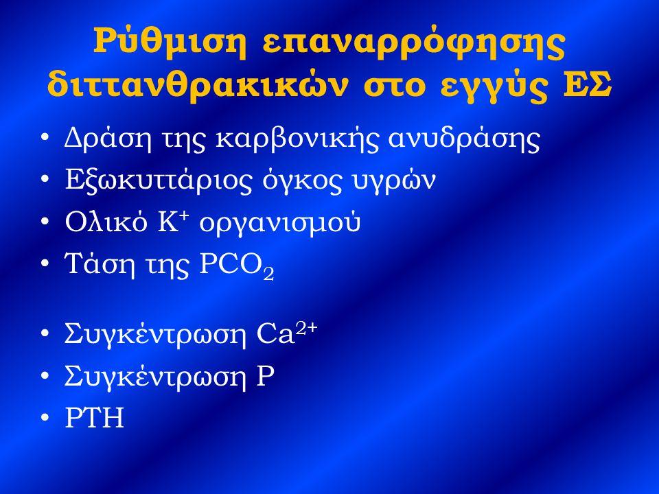 Θεραπεία ΝΣΟ IV Αλκαλοποιητικοί παράγοντες Διουρητικά της αγκύλης (φουροσεμίδη, μπουμετανίδη) Νατριούχο πολυστυρένιο (Kayexalate) Φλοϋδροκορτιζόνη (0,1-0,3 mg/24ωρο) Αποφυγή σε υπέρταση, υπερογκαιμία, καρδιακή ανεπάρκεια Να συνδυάζεται με ταυτόχρονη χορήγηση διουρητικού Αποφυγή φαρμάκων που σχετίζονται με υπερκαλιαιμία Σε ψευδοϋποαλδοστερονισμό τύπου Ι προσθήκη NaCI