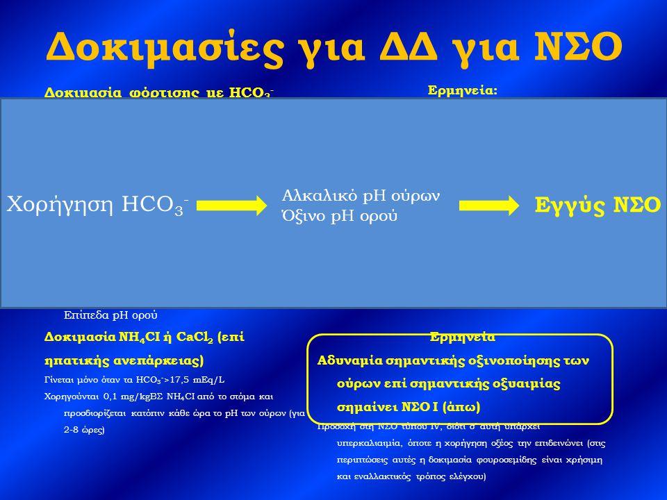 Δοκιμασίες για ΔΔ για ΝΣΟ Δοκιμασία φόρτισης με HCO 3 - Χορηγείται για 30-60 λεπτά διάλυμα HCO 3 - με 0,5 mEq/ml, σε ρυθμό 3 ml/λεπτό (δηλαδή 1,5 mEq/λεπτό) ή 0,5-1mEq/kgΣΒ/ώρα HCO 3 - Επιτυγχάνεται μία σταθερή κατάσταση σε 3-4 ώρες έγχυσης και η δοκιμασία τελειώνει όταν 3 δείγματα ούρων δείξουν pH>7,5 Τα HCO 3 - μπορεί επίσης να δοθούν από το στόμα (2-4 mEq/kgΒΣ/24ωρο για 2-3 ημέρες), με στόχο το ίδιο pH ούρων ή τα φυσιολογικά επίπεδα HCO 3 - ορού ή τα φυσιολογικά Επίπεδα pH ορού Ερμηνεία: ΝΣΟ τύπου Ι: Απώλεια <5% των HCO 3 - ΝΣΟ τύπου ΙΙ: Απώλεια >15% των HCO 3 - Δοκιμασία NH 4 CI ή CaCl 2 (επί ηπατικής ανεπάρκειας) Γίνεται μόνο όταν τα HCO 3 - >17,5 mEq/L Χορηγούνται 0,1 mg/kgΒΣ NH 4 CI από το στόμα και προσδιορίζεται κατόπιν κάθε ώρα το pH των ούρων (για 2-8 ώρες) Ερμηνεία Αδυναμία σημαντικής οξινοποίησης των ούρων επί σημαντικής οξυαιμίας σημαίνει ΝΣΟ I (άπω) Προσοχή στη ΝΣΟ τύπου IV, διότι σ' αυτή υπάρχει υπερκαλιαιμία, όποτε η χορήγηση οξέος την επιδεινώνει (στις περιπτώσεις αυτές η δοκιμασία φουροσεμίδης είναι χρήσιμη και εναλλακτικός τρόπος ελέγχου) Χορήγηση HCO 3 - Αλκαλικό pH ούρων Όξινο pH ορού Εγγύς ΝΣΟ