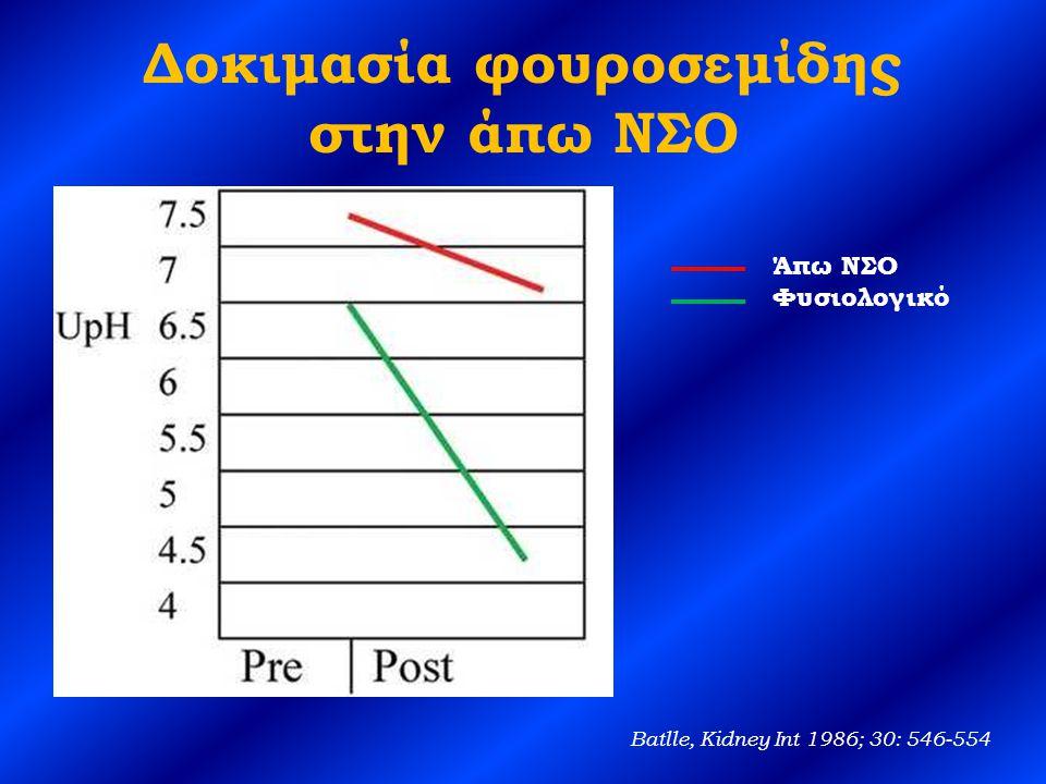 Δοκιμασία φουροσεμίδης στην άπω ΝΣΟ Άπω ΝΣΟ Φυσιολογικό Batlle, Kidney Int 1986; 30: 546-554