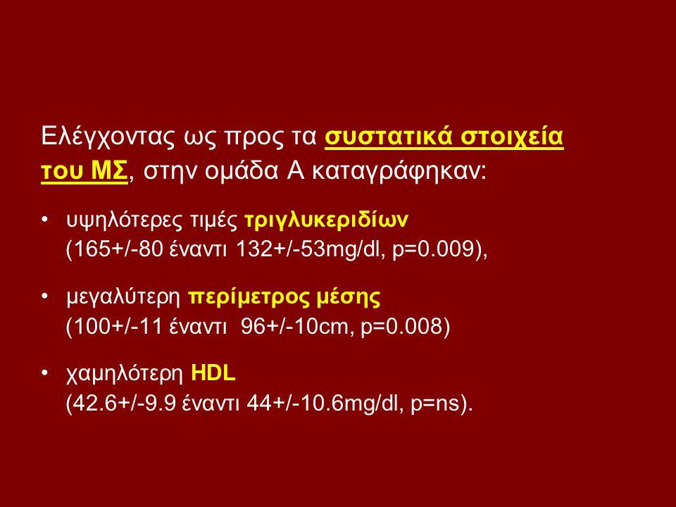 Ελέγχοντας ως προς τα συστατικά στοιχεία του ΜΣ, στην ομάδα Α καταγράφηκαν: υψηλότερες τιμές τριγλυκεριδίων (165+/-80 έναντι 132+/-53mg/dl, p=0.009),