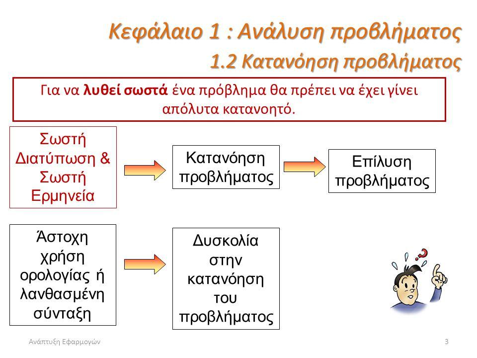 Ανάπτυξη Εφαρμογών14 Κεφάλαιο 1 : Ανάλυση προβλήματος 1.5 Κατηγορίες Προβλημάτων Με κριτήριο το βαθμό δόμησης των λύσεων Δομημένα Η επίλυσή τους προέρχεται από μια αυτοματοποιημένη διαδικασία Ημιδομημένα Η λύση επιλέγεται από ένα εύρος πιθανών λύσεων Αδόμητα Οι λύσεις δεν μπορούν να δομηθούν ή δεν έχει διερευνηθεί σε βάθος η δυνατότητα δόμησής τους.