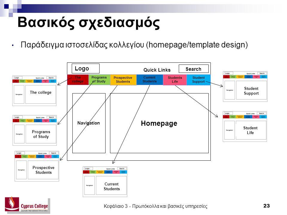 Βασικός σχεδιασμός Παράδειγμα ιστοσελίδας κολλεγίου (homepage/template design) Κεφάλαιο 3 - Πρωτόκολλα και βασικές υπηρεσίες 23 The college Programs o