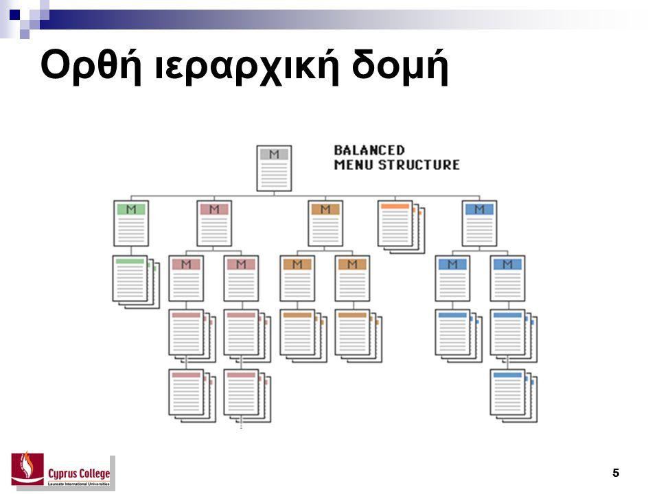 5 Ορθή ιεραρχική δομή