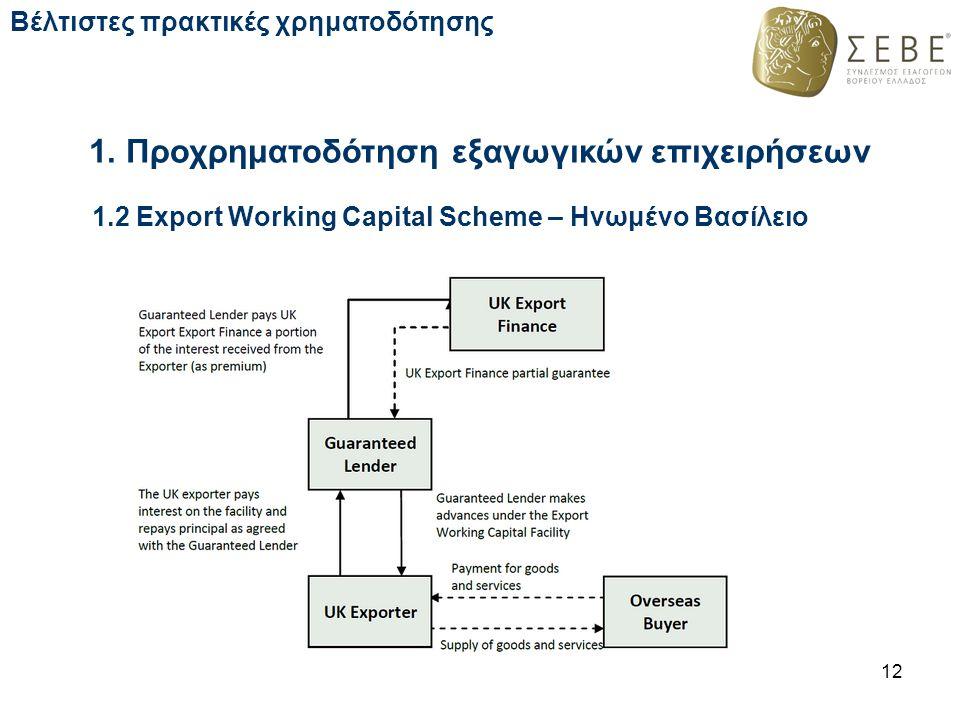 1. Προχρηματοδότηση εξαγωγικών επιχειρήσεων 12 Βέλτιστες πρακτικές χρηματοδότησης 1.2 Export Working Capital Scheme – Ηνωμένο Βασίλειο