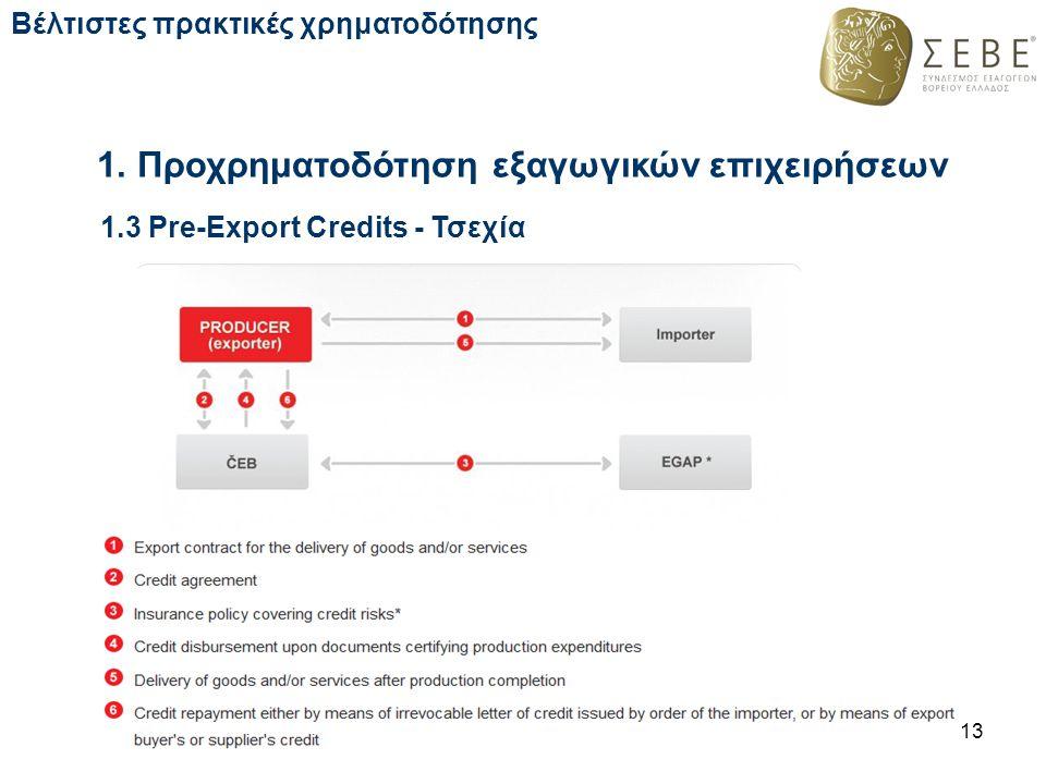 1. Προχρηματοδότηση εξαγωγικών επιχειρήσεων 13 Βέλτιστες πρακτικές χρηματοδότησης 1.3 Pre-Export Credits - Τσεχία
