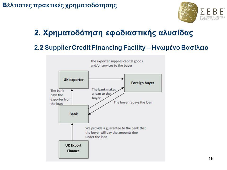 2. Χρηματοδότηση εφοδιαστικής αλυσίδας 15 Βέλτιστες πρακτικές χρηματοδότησης 2.2 Supplier Credit Financing Facility – Ηνωμένο Βασίλειο