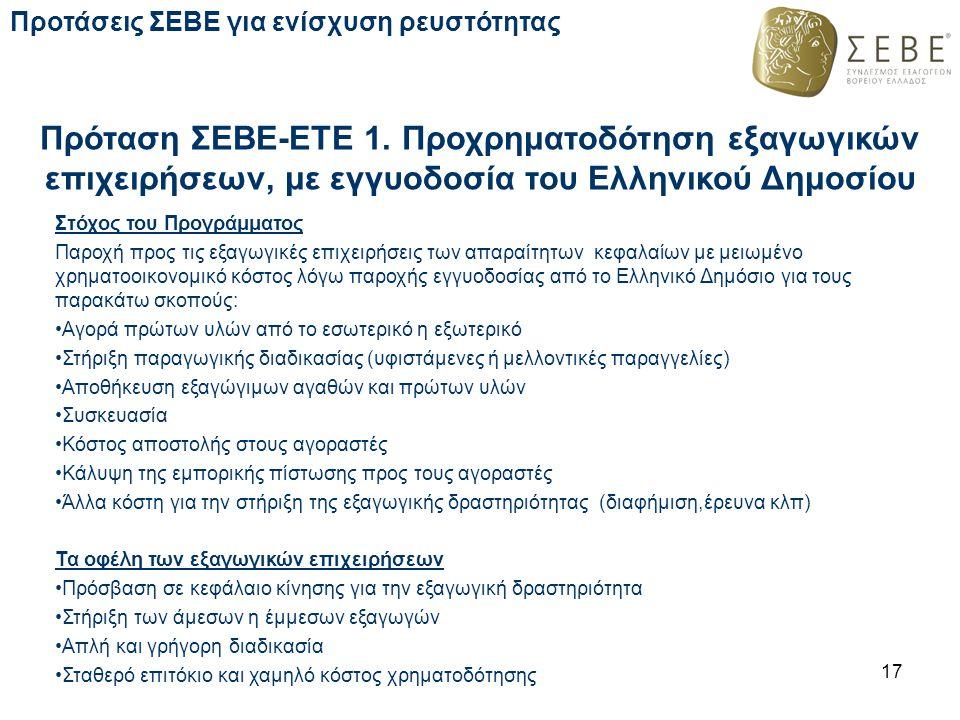 Πρόταση ΣΕΒΕ-ΕΤΕ 1. Προχρηματοδότηση εξαγωγικών επιχειρήσεων, με εγγυοδοσία του Ελληνικού Δημοσίου 17 Προτάσεις ΣΕΒΕ για ενίσχυση ρευστότητας Στόχος τ