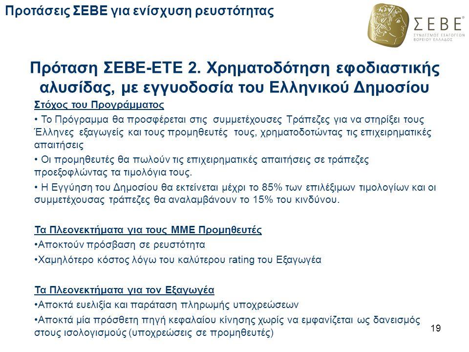 Πρόταση ΣΕΒΕ-ΕΤΕ 2. Χρηματοδότηση εφοδιαστικής αλυσίδας, με εγγυοδοσία του Ελληνικού Δημοσίου 19 Προτάσεις ΣΕΒΕ για ενίσχυση ρευστότητας Στόχος του Πρ