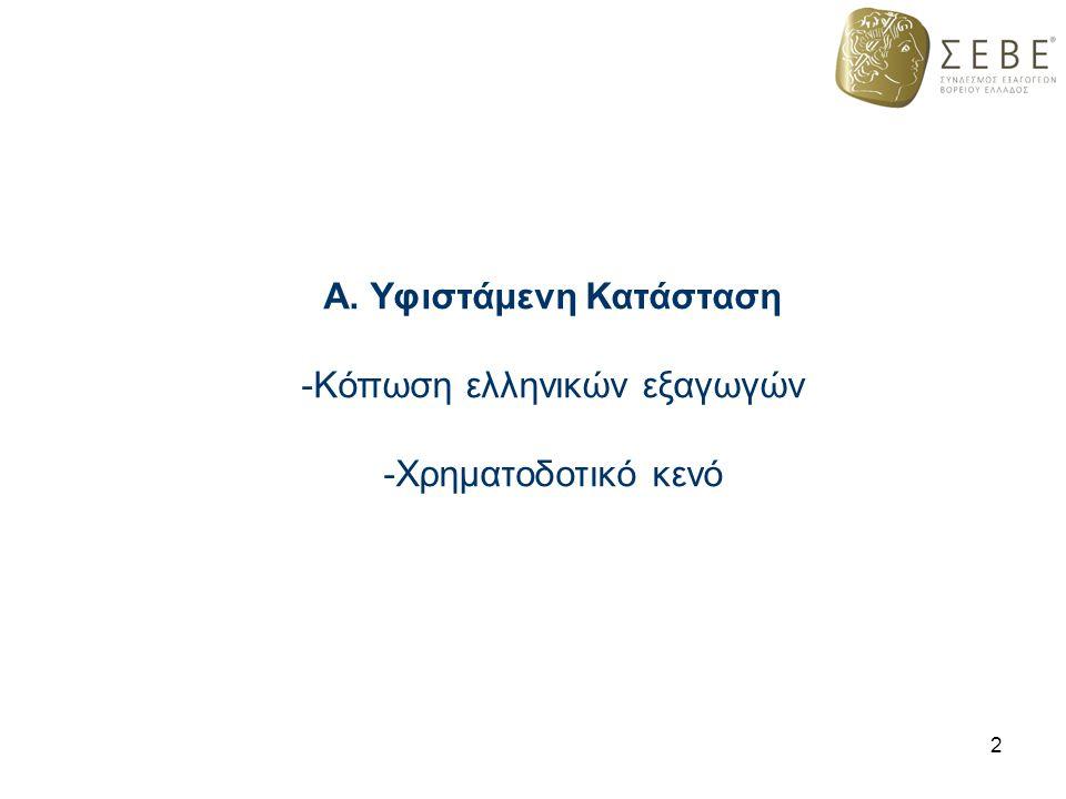 Α. Υφιστάμενη Κατάσταση -Κόπωση ελληνικών εξαγωγών -Χρηματοδοτικό κενό 2
