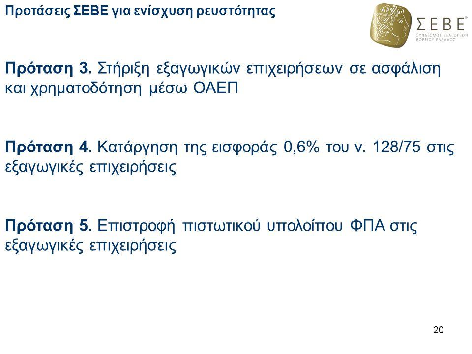 Πρόταση 3. Στήριξη εξαγωγικών επιχειρήσεων σε ασφάλιση και χρηματοδότηση μέσω ΟΑΕΠ Πρόταση 4. Κατάργηση της εισφοράς 0,6% του ν. 128/75 στις εξαγωγικέ