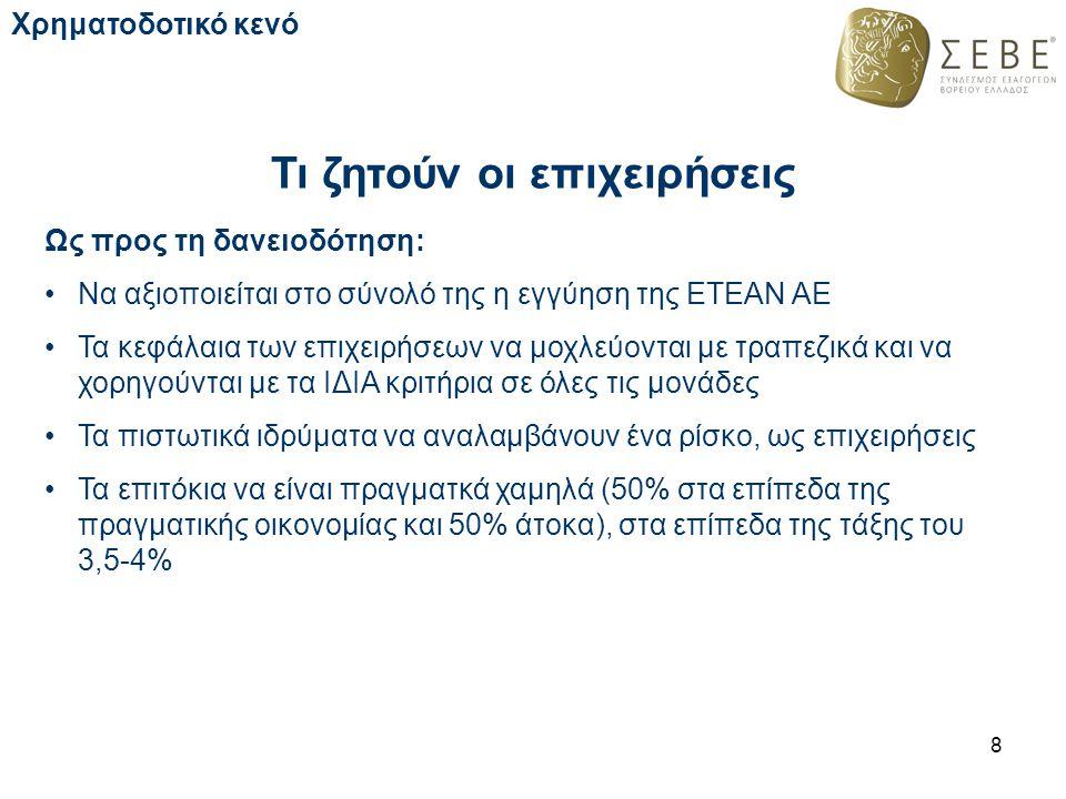 Τι ζητούν οι επιχειρήσεις 8 Χρηματοδοτικό κενό Ως προς τη δανειοδότηση: Να αξιοποιείται στο σύνολό της η εγγύηση της ΕΤΕΑΝ ΑΕ Τα κεφάλαια των επιχειρή