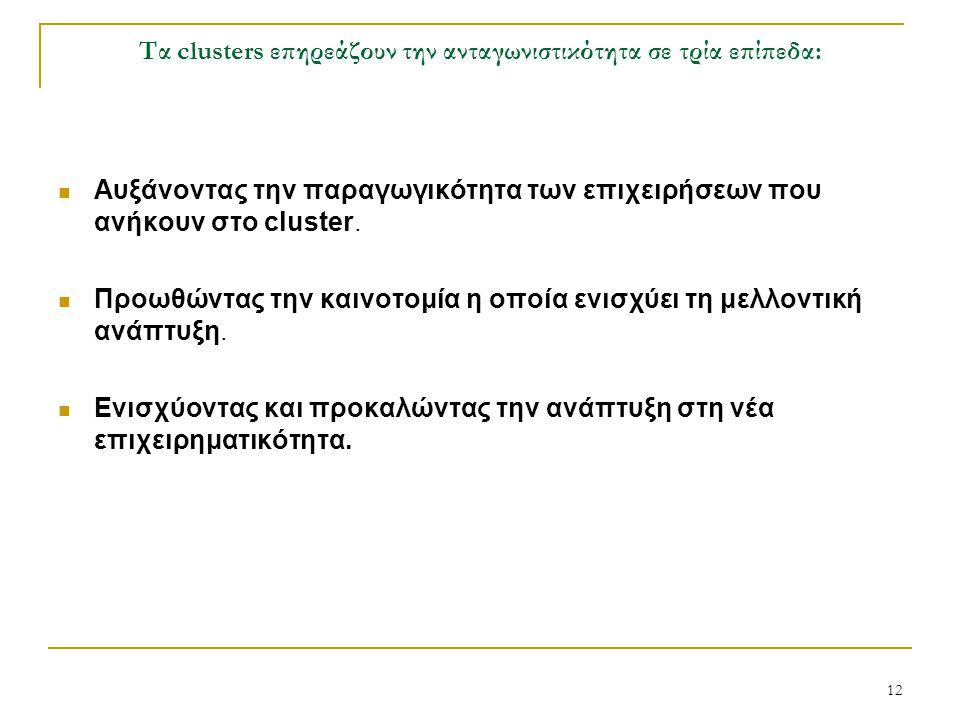 12 Τα clusters επηρεάζουν την ανταγωνιστικότητα σε τρία επίπεδα: Αυξάνοντας την παραγωγικότητα των επιχειρήσεων που ανήκουν στο cluster. Προωθώντας τη