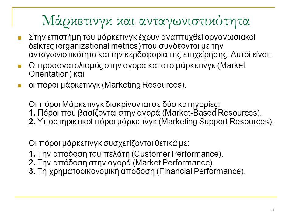 4 Μάρκετινγκ και ανταγωνιστικότητα Στην επιστήμη του μάρκετινγκ έχουν αναπτυχθεί οργανωσιακοί δείκτες (organizational metrics) που συνδέονται με την α