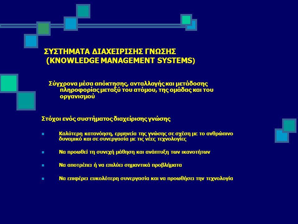 ΕΡΓΑΛΕΙΑ ΚΑΙ ΤΕΧΝΙΚΕΣ ΥΛΟΠΟΙΗΣΗΣ ΕΝΟΣ ΣΥΣΤΗΜΑΤΟΣ ΔΙΑΧΕΙΡΙΣΗΣ ΓΝΩΣΗΣ Knowledge Management System Χρήση βάσεων δεδομένων Συμβολή στη συλλογή της γνώσης Ανάκτηση δεδομένων Διοίκηση περιεχομένων(αποφυγή άχρηστης πληροφορίας) Συστήματα στήριξης αποφάσεων Κατανεμημένο σύστημα (πρόσβαση σε πολλές πηγές πληροφορίας) Βελτίωση επικοινωνίας (με τη χρήση λογισμικού και τεχνολογιών)