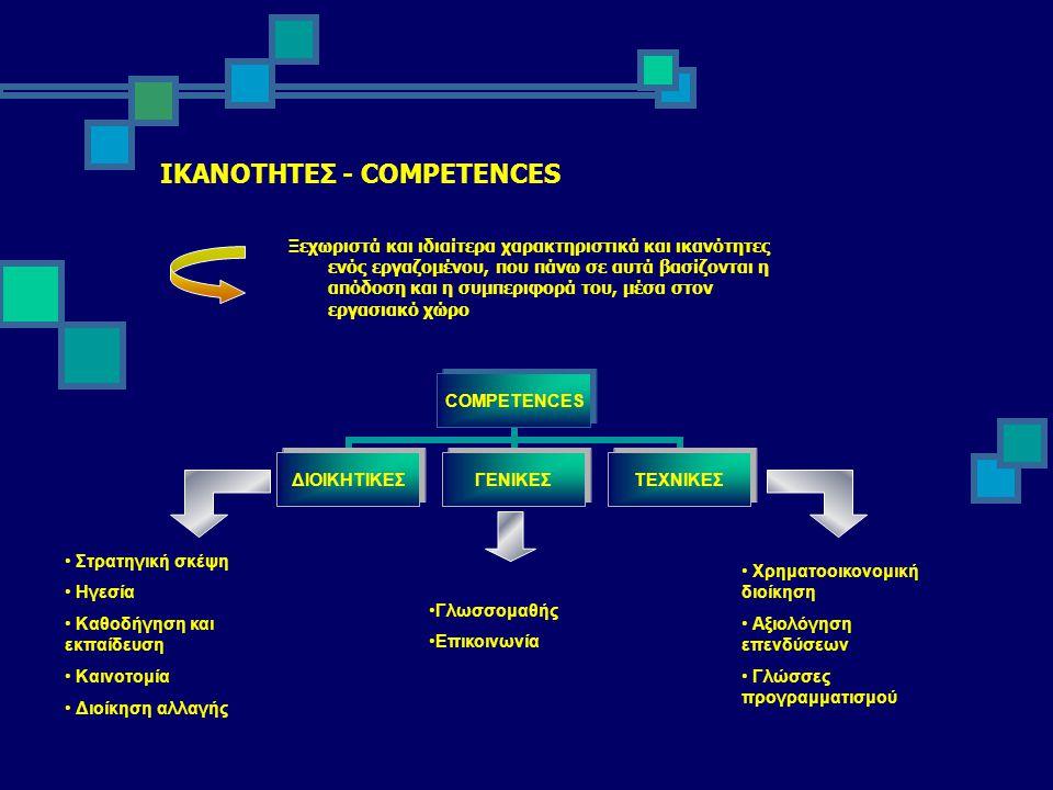 ΙΚΑΝΟΤΗΤΕΣ - COMPETENCES Ξεχωριστά και ιδιαίτερα χαρακτηριστικά και ικανότητες ενός εργαζομένου, που πάνω σε αυτά βασίζονται η απόδοση και η συμπεριφο