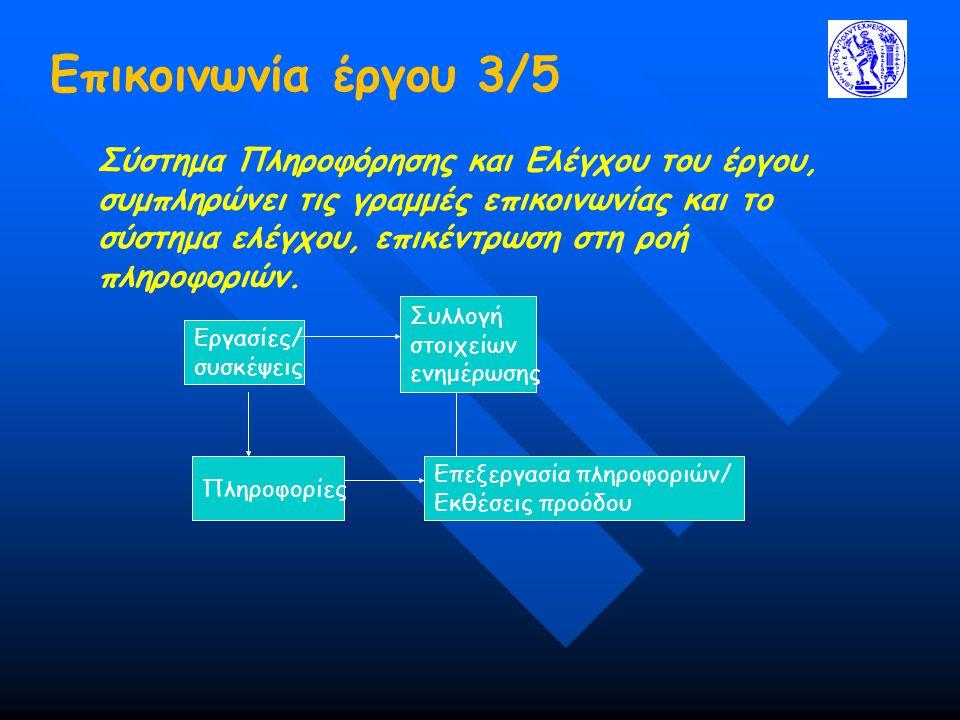 Επικοινωνία έργου 4/5 Σύνταξη εκθέσεων  Δομή, Συχνότητα, Κατάσταση Διανομής εκθέσεων αποφασίζονται στην έναρξη του έργου  Έκθεση τρέχουσας κατάστασης ποσοτική εκτίμηση κόστους, χρόνου, ποιότητας έργου Πιστοποιημένη αξία