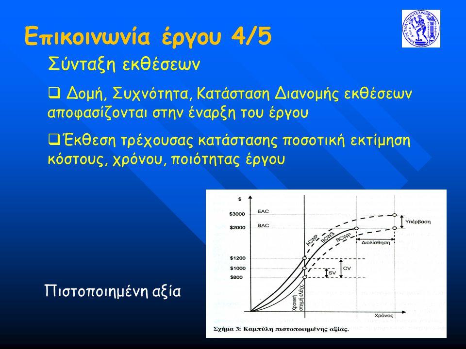Οργανωτικές Δομές Έργου 10/14 Δομές Τύπου Μητρώου  Μητρώο Συντονισμού, Ο Διευθυντής έργου < εξουσία Διευθυντών Τμημάτων και συντονίζει την χρήση πόρων επί μέρους τμημάτων  Μητρώο Επικάλυψης: Διευθυντής έργου, Διευθυντές Λειτουργικών τμημάτων ισόβαθμοι  Μητρώο Αποσπάσεων Ισχυρός Διευθυντής έργου, οι αποσπασμένοι εργαζόμενοι λογοδοτούν σε αυτόν.