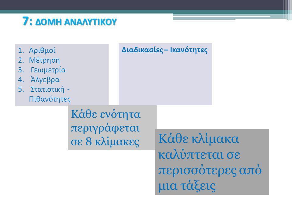 7: ΔΟΜΗ ΑΝΑΛΥΤΙΚΟΥ 1.Αριθμοί 2.Μέτρηση 3. Γεωμετρία 4. Άλγεβρα 5. Στατιστική - Πιθανότητες Κάθε ενότητα περιγράφεται σε 8 κλίμακες Κάθε κλίμακα καλύπτ