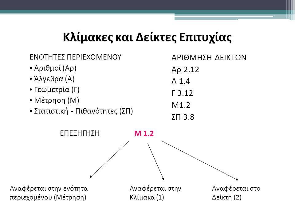 Κλίμακες και Δείκτες Επιτυχίας Μ 1.2 Αναφέρεται στην ενότητα περιεχομένου (Μέτρηση) ΕΝΟΤΗΤΕΣ ΠΕΡΙΕΧΟΜΕΝΟΥ Αριθμοί (Αρ) Άλγεβρα (Α) Γεωμετρία (Γ) Μέτρη