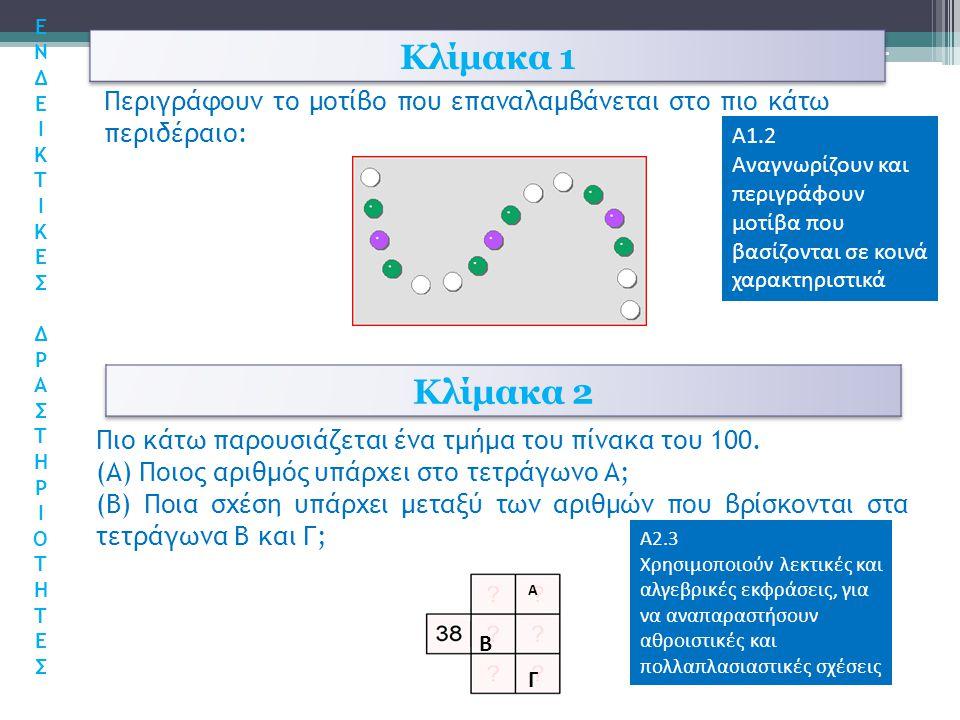 Περιγράφουν το μοτίβο που επαναλαμβάνεται στο πιο κάτω περιδέραιο: Πιο κάτω παρουσιάζεται ένα τμήμα του πίνακα του 100. (Α) Ποιος αριθμός υπάρχει στο