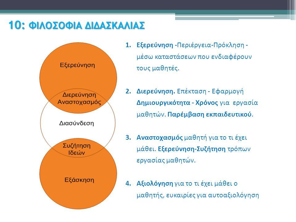 10: ΦΙΛΟΣΟΦΙΑ ΔΙΔΑΣΚΑΛΙΑΣ 1.Εξερεύνηση -Περιέργεια-Πρόκληση - μέσω καταστάσεων που ενδιαφέρουν τους μαθητές. 2.Διερεύνηση. Επέκταση - Εφαρμογή Δημιουρ
